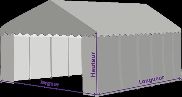 Dimensions chapiteaux